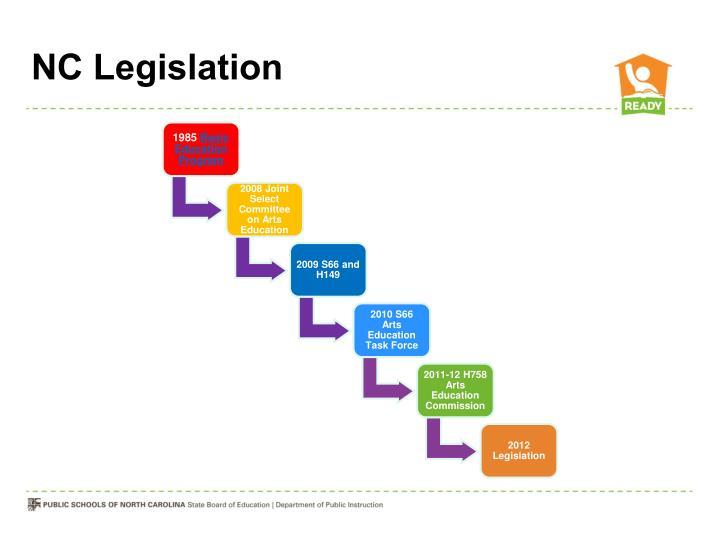 NC Legislation