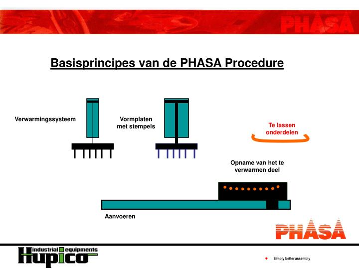 Basisprincipes van de PHASA Procedure