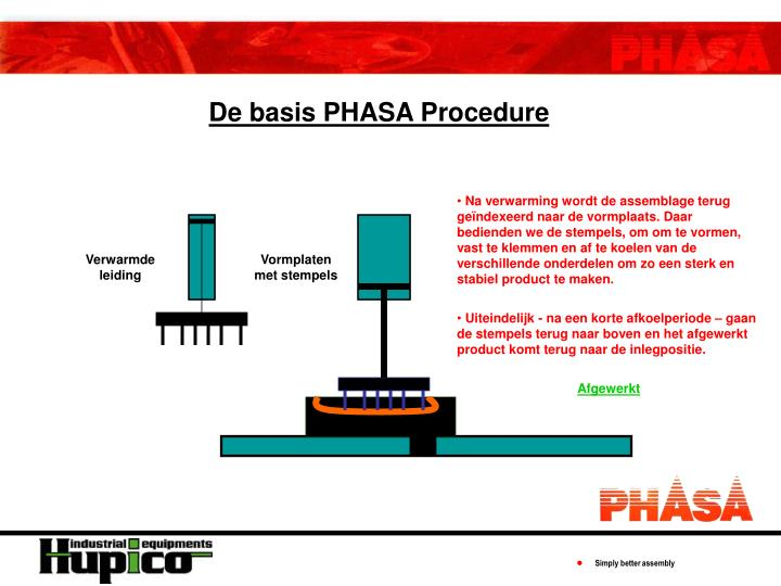 De basis PHASA Procedure