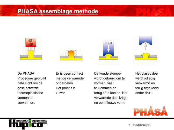 PHASA assemblage methode