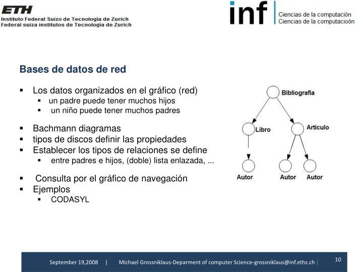 Bases de datosde red