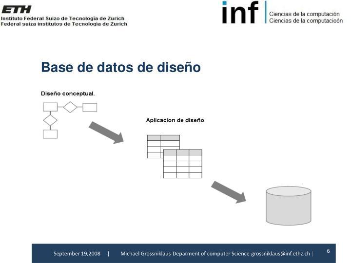 Base de datosde diseño