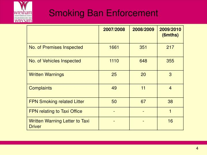 Smoking Ban Enforcement