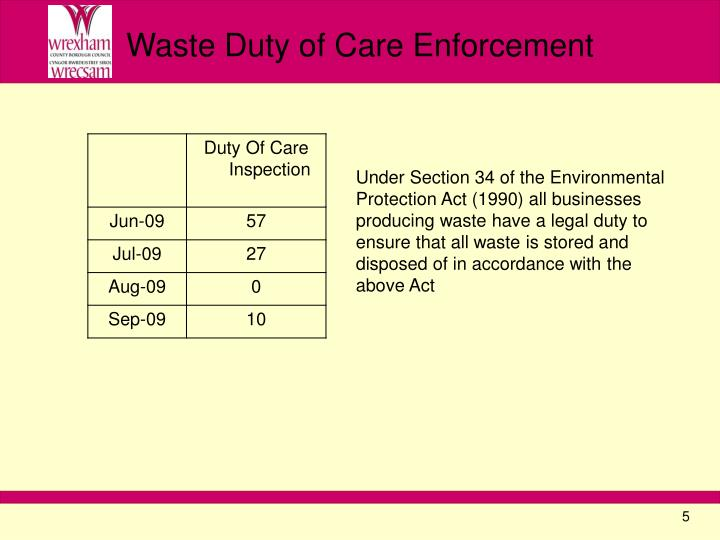 Waste Duty of Care Enforcement