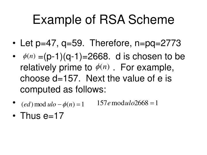 Example of RSA Scheme