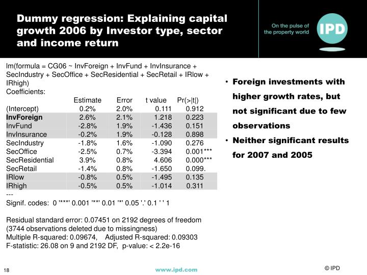 Dummy regression: Explaining capital growth 2006 by Investor type, sector and income return