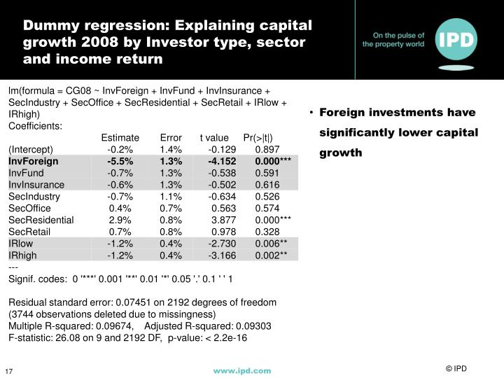Dummy regression: Explaining capital growth 2008 by Investor type, sector and income return
