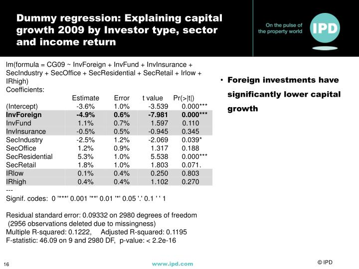 Dummy regression: Explaining capital growth 2009 by Investor type, sector and income return