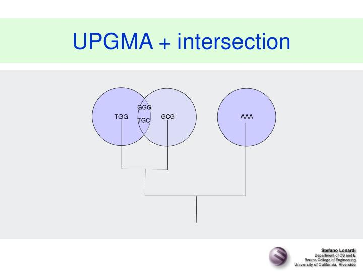 UPGMA + intersection