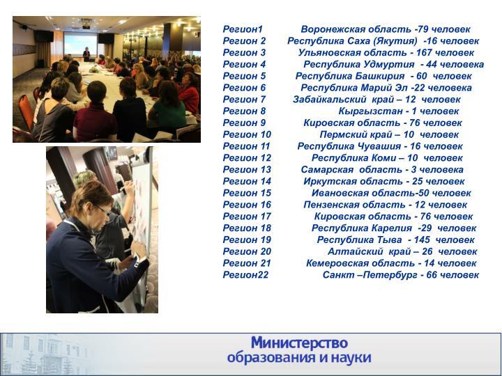 Регион1              Воронежская область -79 человек