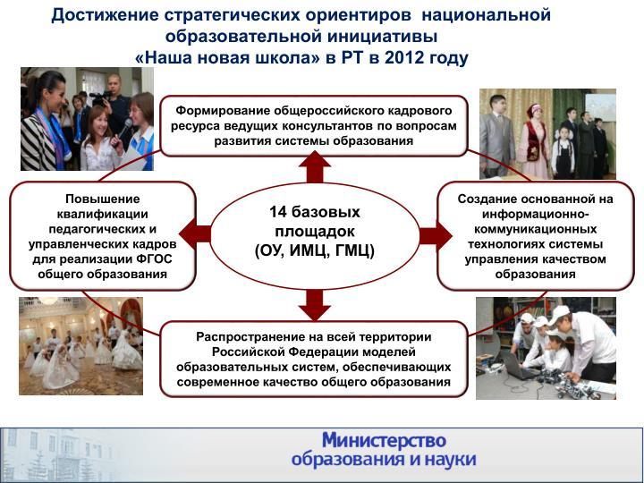 Достижение стратегических ориентиров  национальной образовательной инициативы