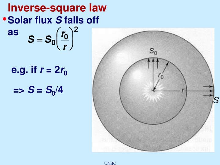 Inverse-square law