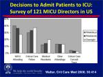 decisions to admit patients to icu survey of 121 micu directors in us
