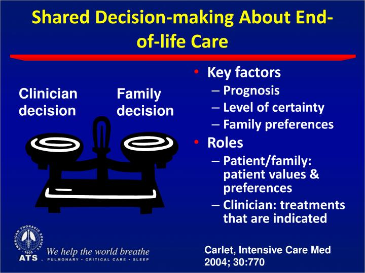 Shared Decision-making About End-of-life Care