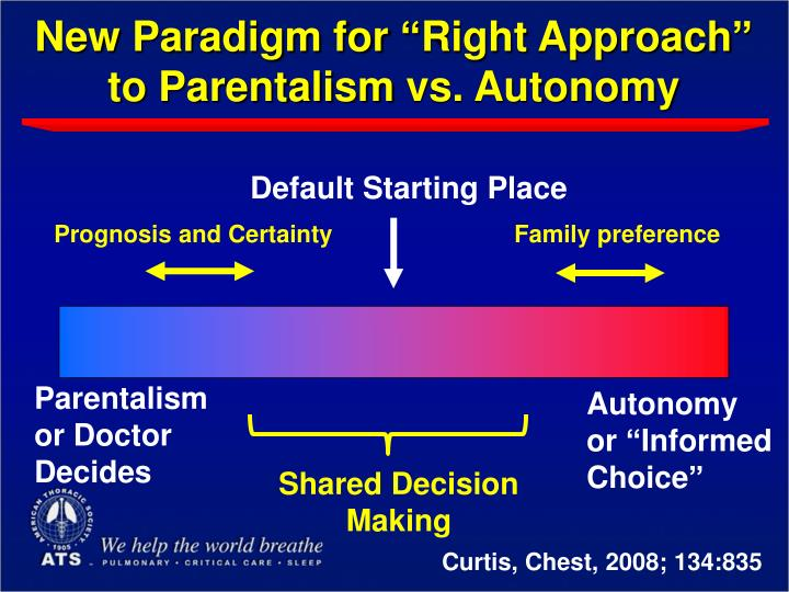 "New Paradigm for ""Right Approach"" to"