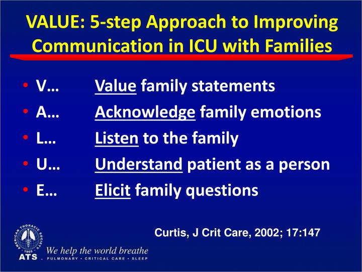 VALUE: 5-step Approach to Improving Communication in ICU with Families