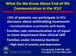 what do we know about end of life communication in the icu