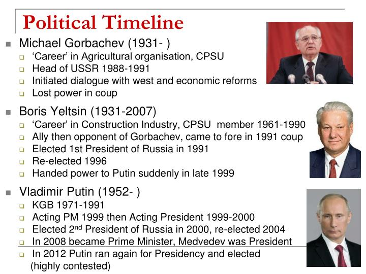 Political Timeline
