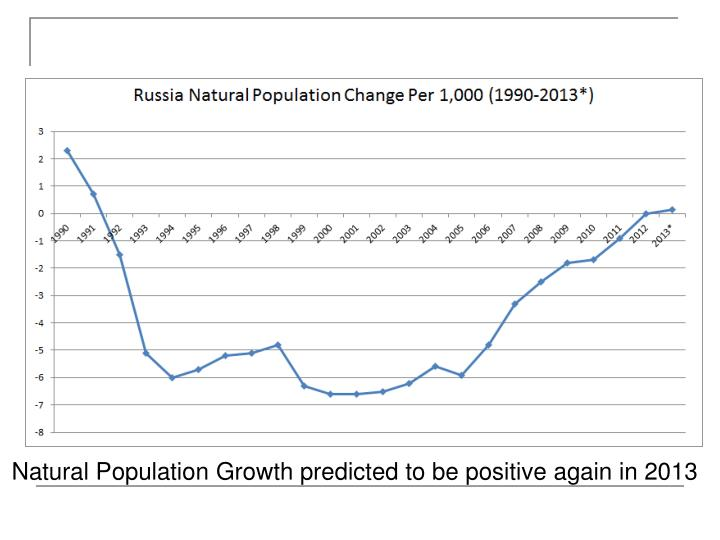 Natural Population Growth predicted to be positive again in 2013