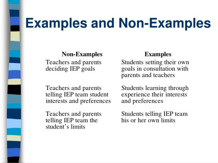 Examples and Non-Examples