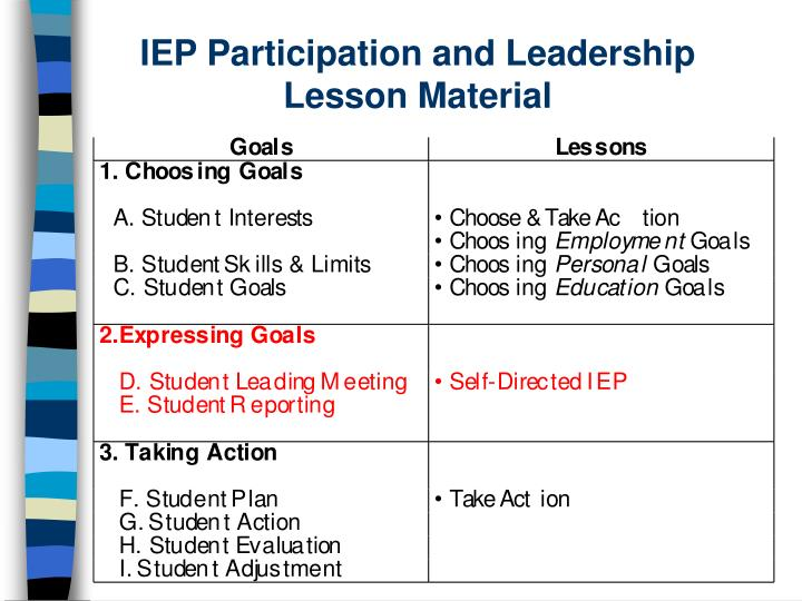 IEP Participation and Leadership