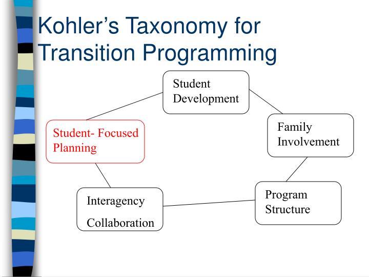 Kohler's Taxonomy for Transition Programming