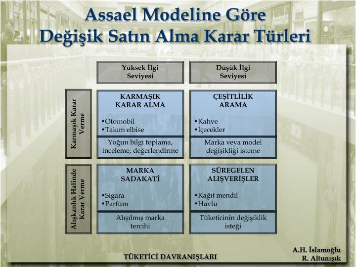 Assael Modeline Göre
