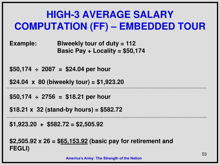 $24.04  x  80 (biweekly tour) = $1,923.20