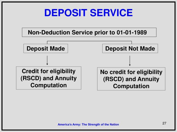 Deposit Made
