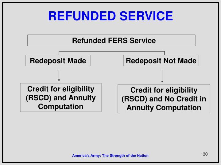 Redeposit Made
