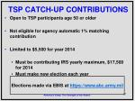 tsp catch up contributions