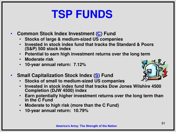 TSP FUNDS