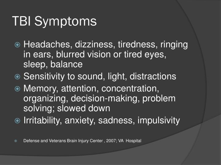 TBI Symptoms
