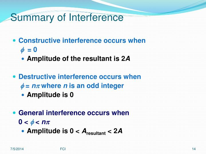 Summary of Interference
