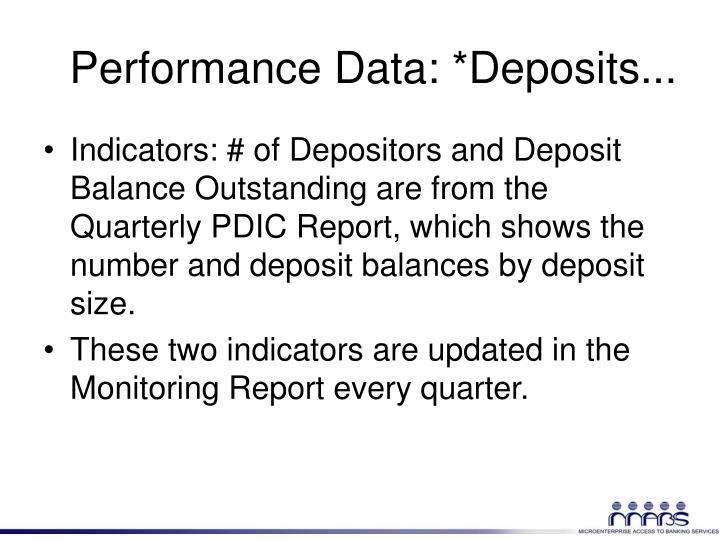 Performance Data: *Deposits...