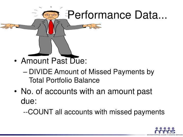 Performance Data...