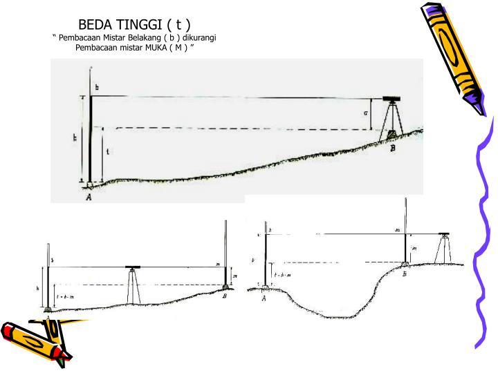 BEDA TINGGI ( t )