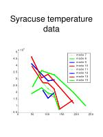 syracuse temperature data