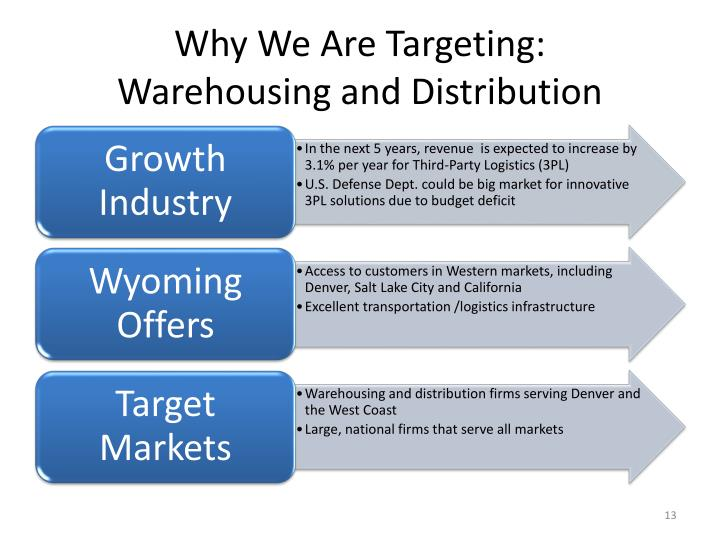Why We Are Targeting: