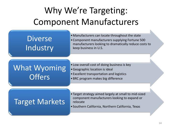 Why We're Targeting: