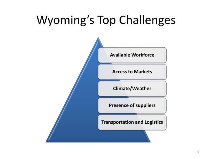 Wyoming's Top Challenges