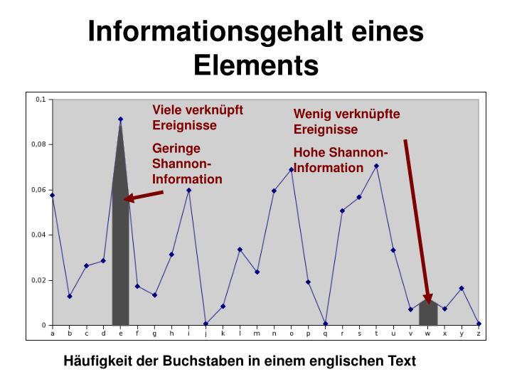 Informationsgehalt eines Elements