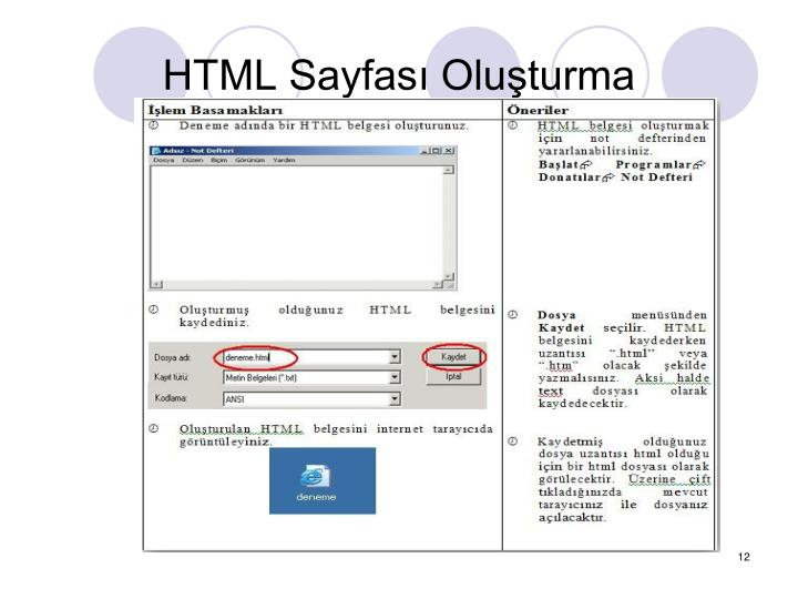 HTML Sayfas Oluturma