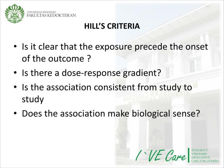 HILL'S CRITERIA