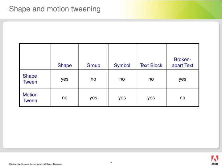 Shape and motion tweening