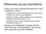 differences across sheriffdoms1