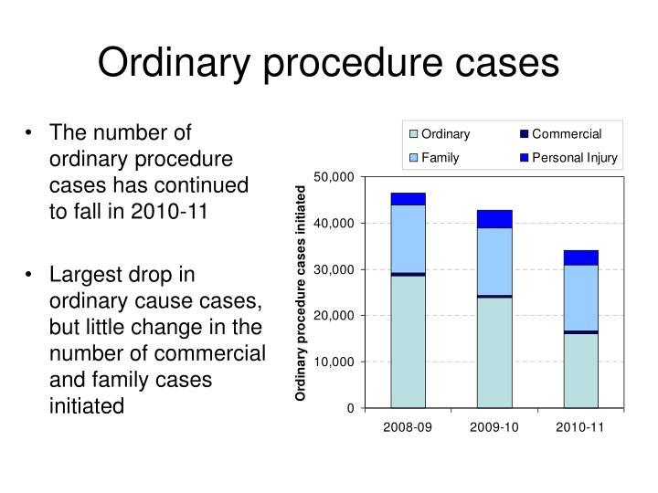 Ordinary procedure cases