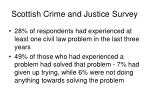 scottish crime and justice survey