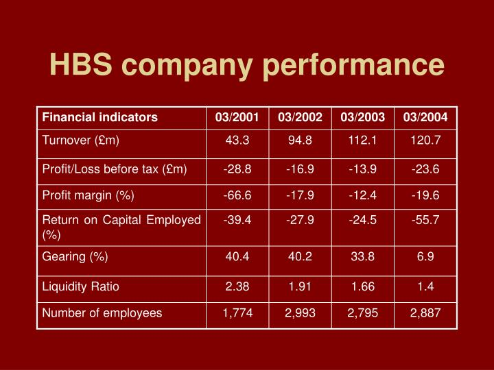 HBS company performance