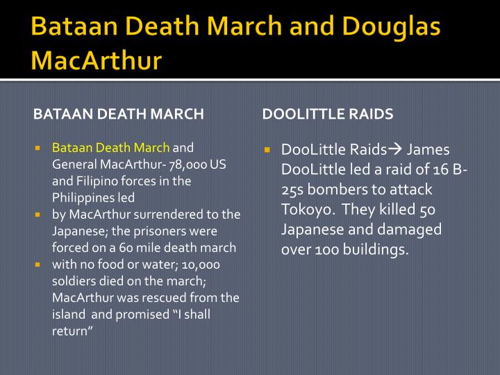 Bataan Death March and Douglas MacArthur